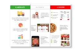 Brochure_lf-yespizza